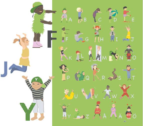 Mjuk ABC-affisch för mjukare barn.